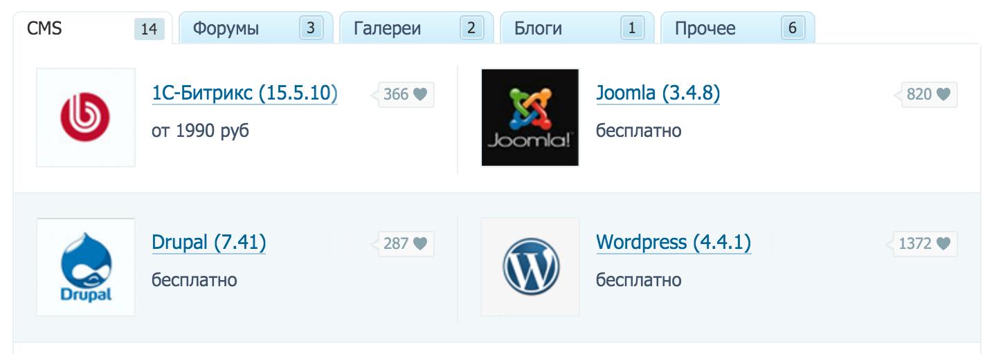 Находим WordPress в каталоге